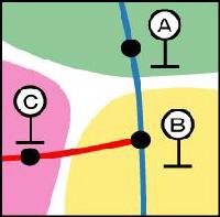 乗り継ぎ図